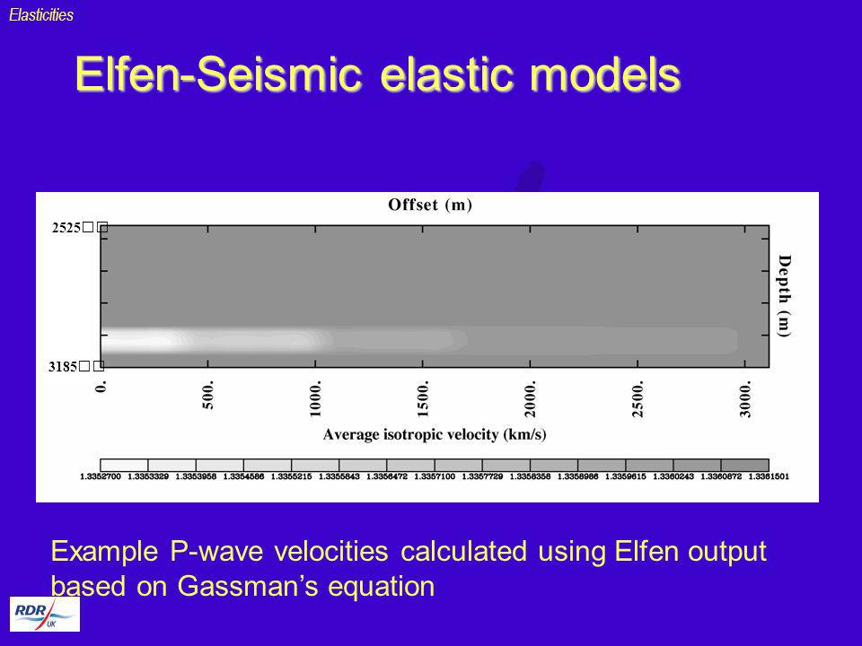 Elfen-Seismic elastic models 2525 3185 Example P-wave velocities calculated using Elfen output based on Gassmans equation Elasticities