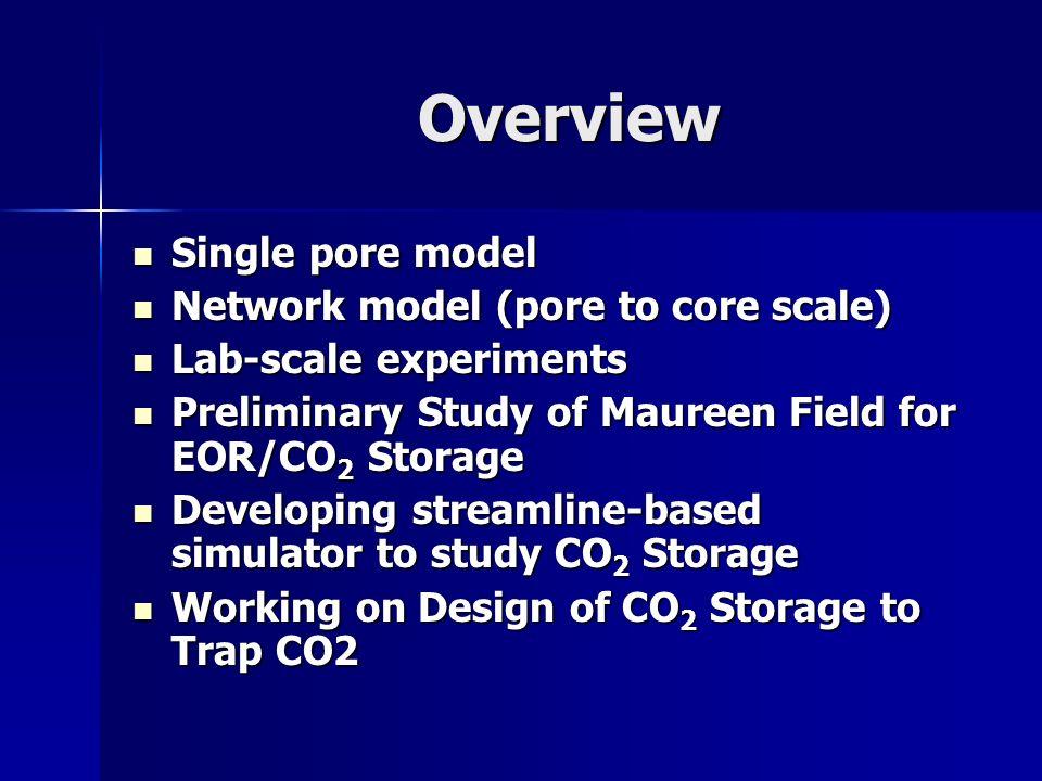 Overview Single pore model Single pore model Network model (pore to core scale) Network model (pore to core scale) Lab-scale experiments Lab-scale exp