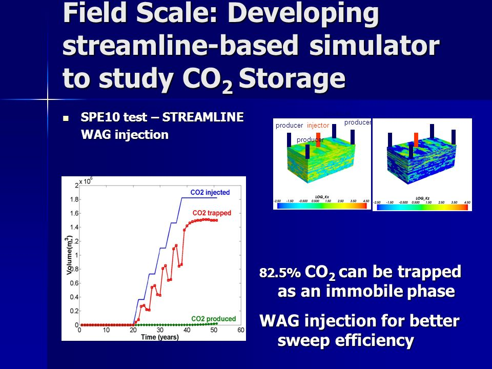 Field Scale: Developing streamline-based simulator to study CO 2 Storage SPE10 test – STREAMLINE SPE10 test – STREAMLINE WAG injection producer inject