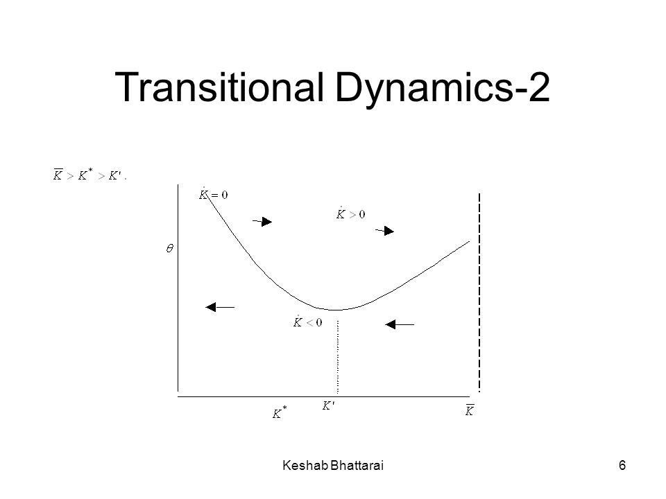 Keshab Bhattarai6 Transitional Dynamics-2