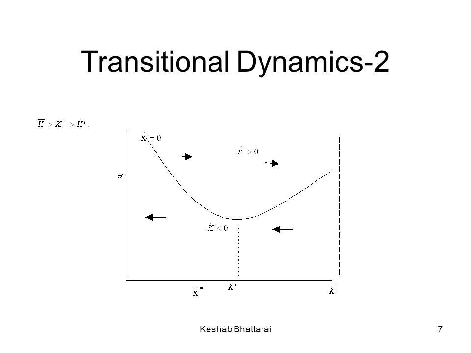 Keshab Bhattarai7 Transitional Dynamics-2