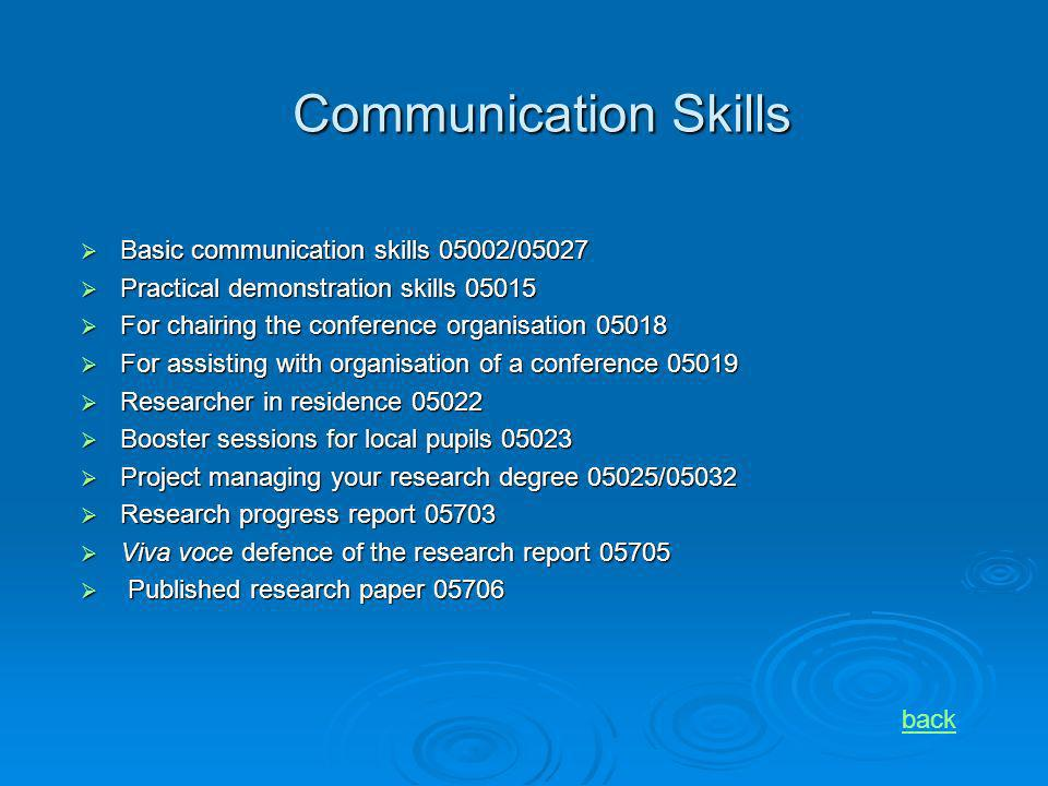 Communication Skills Basic communication skills 05002/05027 Basic communication skills 05002/05027 Practical demonstration skills 05015 Practical demo