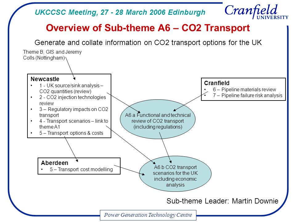 Cranfield 6 – Pipeline materials review 7 – Pipeline failure risk analysis Aberdeen 5 – Transport cost modelling Newcastle 1 - UK source/sink analysis – CO2 quantities (review) 2 - CO2 injection technologies review 3 – Regulatory impacts on CO2 transport 4 - Transport scenarios – link to theme A1 5 – Transport options & costs A6.b CO2 transport scenarios for the UK including economic analysis A6.a Functional and technical review of CO2 transport (including regulations) Theme B, GIS and Jeremy Colls (Nottingham) Generate and collate information on CO2 transport options for the UK Sub-theme Leader: Martin Downie Power Generation Technology Centre UKCCSC Meeting, March 2006 Edinburgh Overview of Sub-theme A6 – CO2 Transport