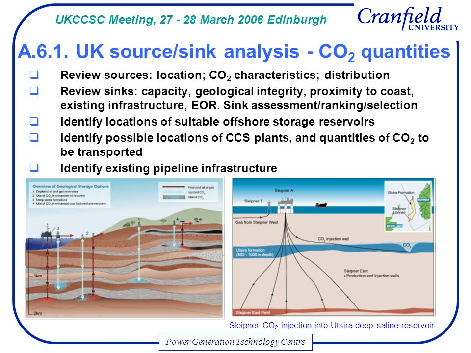 A.6.1. UK source/sink analysis - CO 2 quantities Review sources: location; CO 2 characteristics; distribution Review sinks: capacity, geological integ