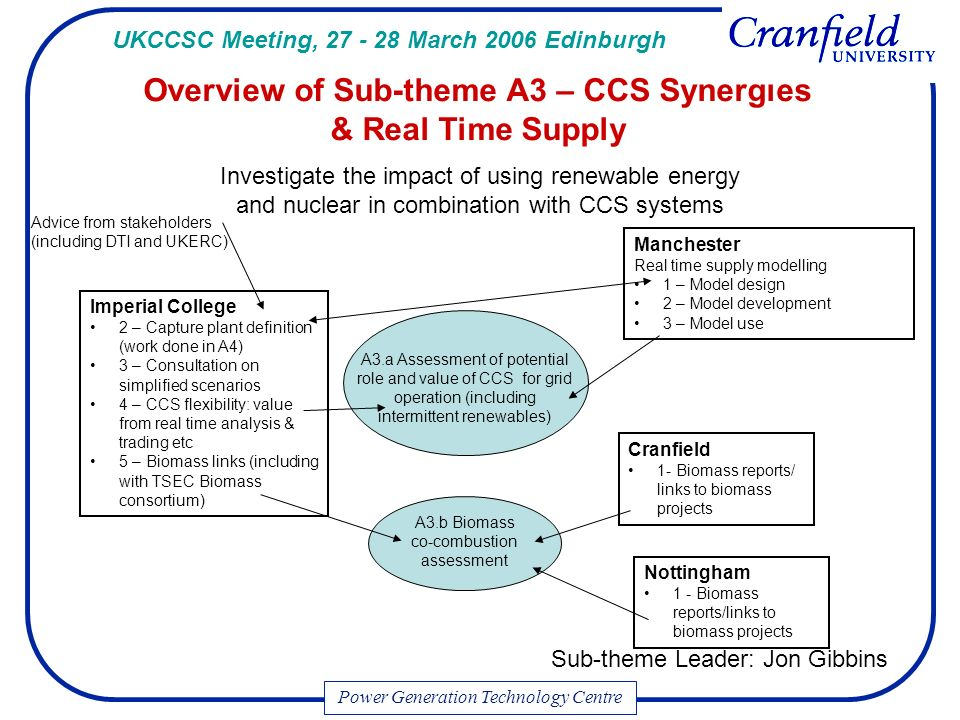 A3.a Assessment of potential role and value of CCS for grid operation (including intermittent renewables) Overview of Sub-theme A3 – CCS Synergies & Real Time Supply Cranfield 1- Biomass reports/ links to biomass projects Nottingham 1 - Biomass reports/links to biomass projects Manchester Real time supply modelling 1 – Model design 2 – Model development 3 – Model use A3.b Biomass co-combustion assessment Imperial College 2 – Capture plant definition (work done in A4) 3 – Consultation on simplified scenarios 4 – CCS flexibility: value from real time analysis & trading etc 5 – Biomass links (including with TSEC Biomass consortium) Advice from stakeholders (including DTI and UKERC) Investigate the impact of using renewable energy and nuclear in combination with CCS systems Sub-theme Leader: Jon Gibbins Power Generation Technology Centre UKCCSC Meeting, March 2006 Edinburgh