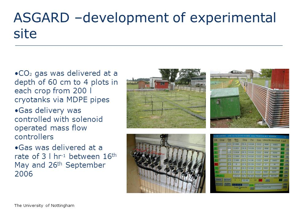 The University of Nottingham ASGARD –development of experimental site CO 2 gas was delivered at a depth of 60 cm to 4 plots in each crop from 200 l cryotanks via MDPE pipes Gas delivery was controlled with solenoid operated mass flow controllers Gas was delivered at a rate of 3 l hr -1 between 16 th May and 26 th September 2006