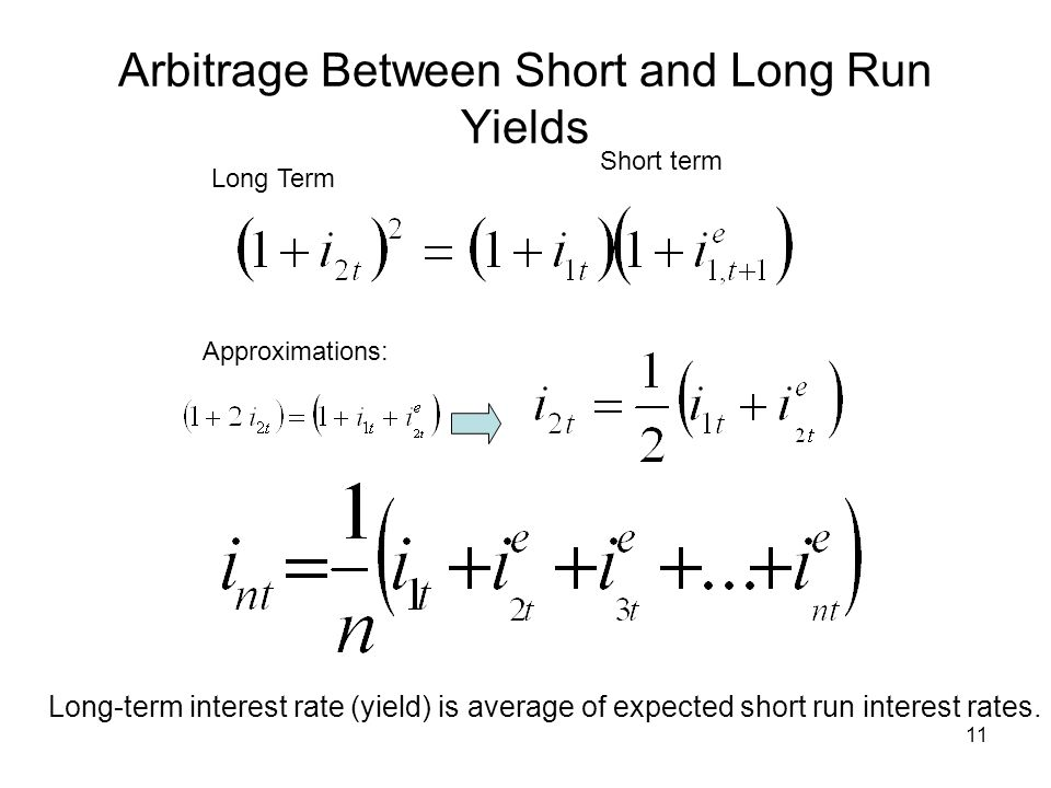 11 Arbitrage Between Short and Long Run Yields Long Term Short term Approximations: Long-term interest rate (yield) is average of expected short run interest rates.