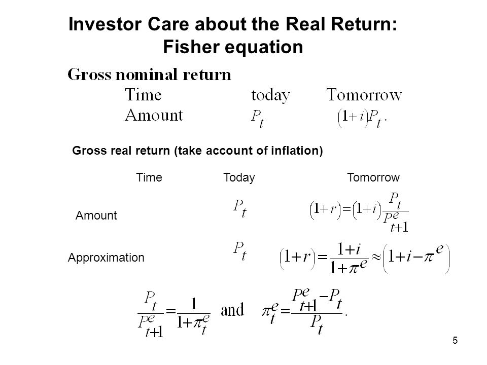 5 Investor Care about the Real Return: Fisher equation Gross real return (take account of inflation) Time Today Tomorrow Amount Approximation