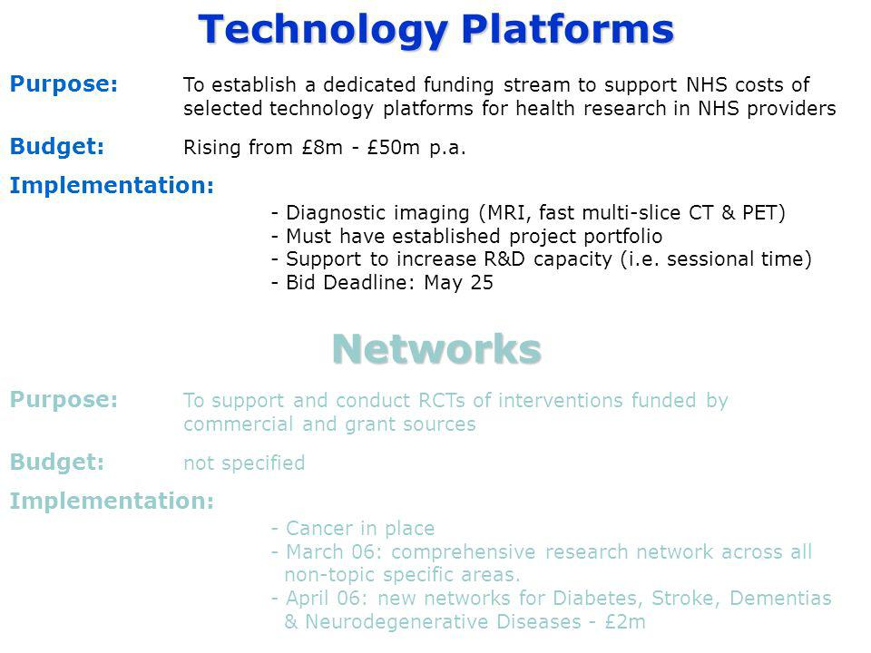 Purpose: To establish a dedicated funding stream to support NHS costs of selected technology platforms for health research in NHS providers Budget: Ri