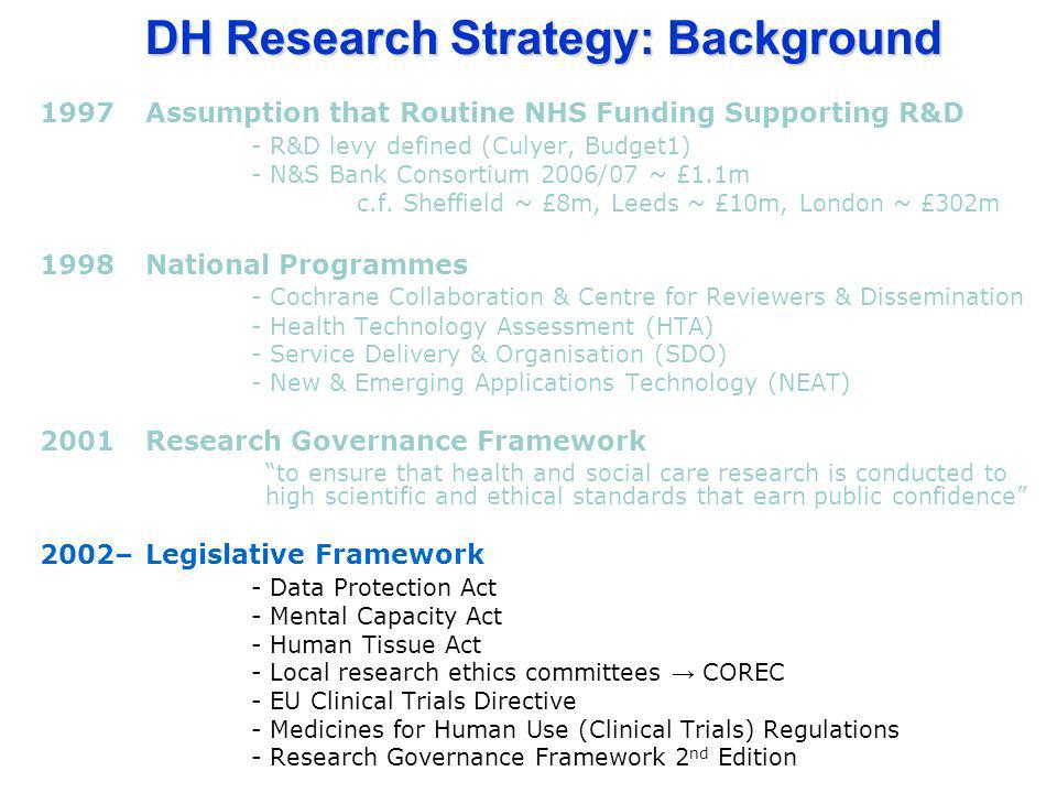 DH Research Strategy: Background 1997Assumption that Routine NHS Funding Supporting R&D - R&D levy defined (Culyer, Budget1) - N&S Bank Consortium 200