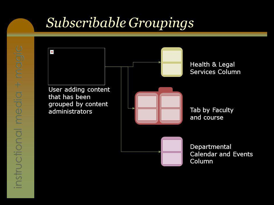 instructional media + magic Subscribable Groupings Health & Legal Services Column Tab by Faculty and course Departmental Calendar and Events Column User adding content that has been grouped by content administrators
