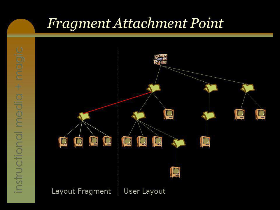 instructional media + magic Fragment Attachment Point Layout FragmentUser Layout