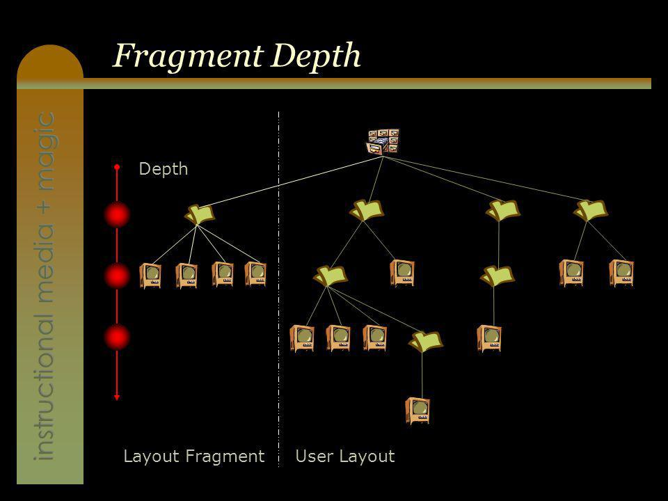 instructional media + magic Fragment Depth Layout FragmentUser Layout Depth