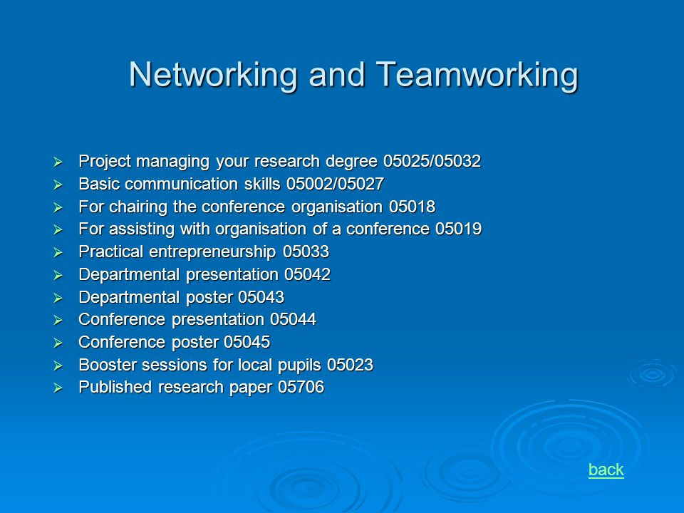 Networking and Teamworking Project managing your research degree 05025/05032 Project managing your research degree 05025/05032 Basic communication skills 05002/05027 Basic communication skills 05002/05027 For chairing the conference organisation 05018 For chairing the conference organisation 05018 For assisting with organisation of a conference 05019 For assisting with organisation of a conference 05019 Practical entrepreneurship 05033 Practical entrepreneurship 05033 Departmental presentation 05042 Departmental presentation 05042 Departmental poster 05043 Departmental poster 05043 Conference presentation 05044 Conference presentation 05044 Conference poster 05045 Conference poster 05045 Booster sessions for local pupils 05023 Booster sessions for local pupils 05023 Published research paper 05706 Published research paper 05706 back