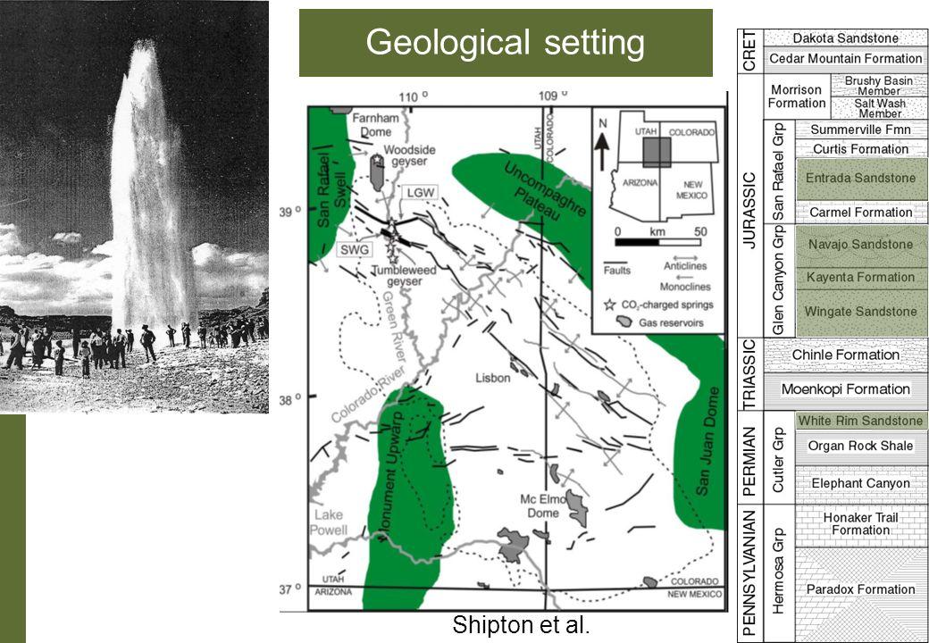 Geological setting Shipton et al. 2005