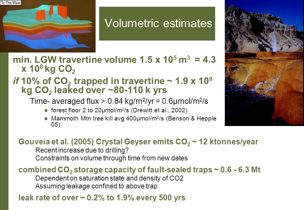 Volumetric estimates min. LGW travertine volume 1.5 x 10 5 m 3 = 4.3 x 10 8 kg CO 2 if 10% of CO 2 trapped in travertine ~ 1.9 x 10 9 kg CO 2 leaked o