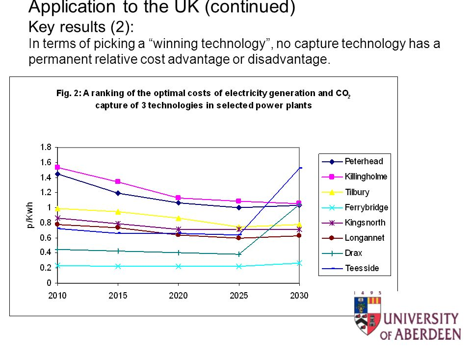 Application to the UK (continued) Key results (2): In terms of picking a winning technology, no capture technology has a permanent relative cost advantage or disadvantage.
