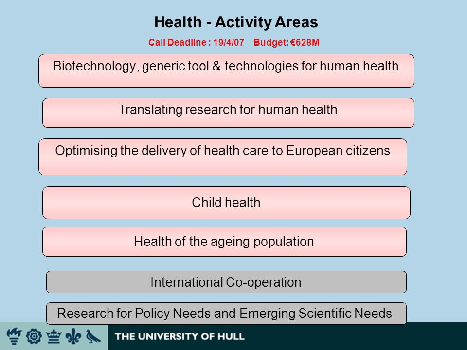 Health - Activity Areas Call Deadline : 19/4/07 Budget: 628M Child health Health of the ageing population International Co-operation Research for Policy Needs and Emerging Scientific Needs Biotechnology, generic tool & technologies for human health Translating research for human health Optimising the delivery of health care to European citizens