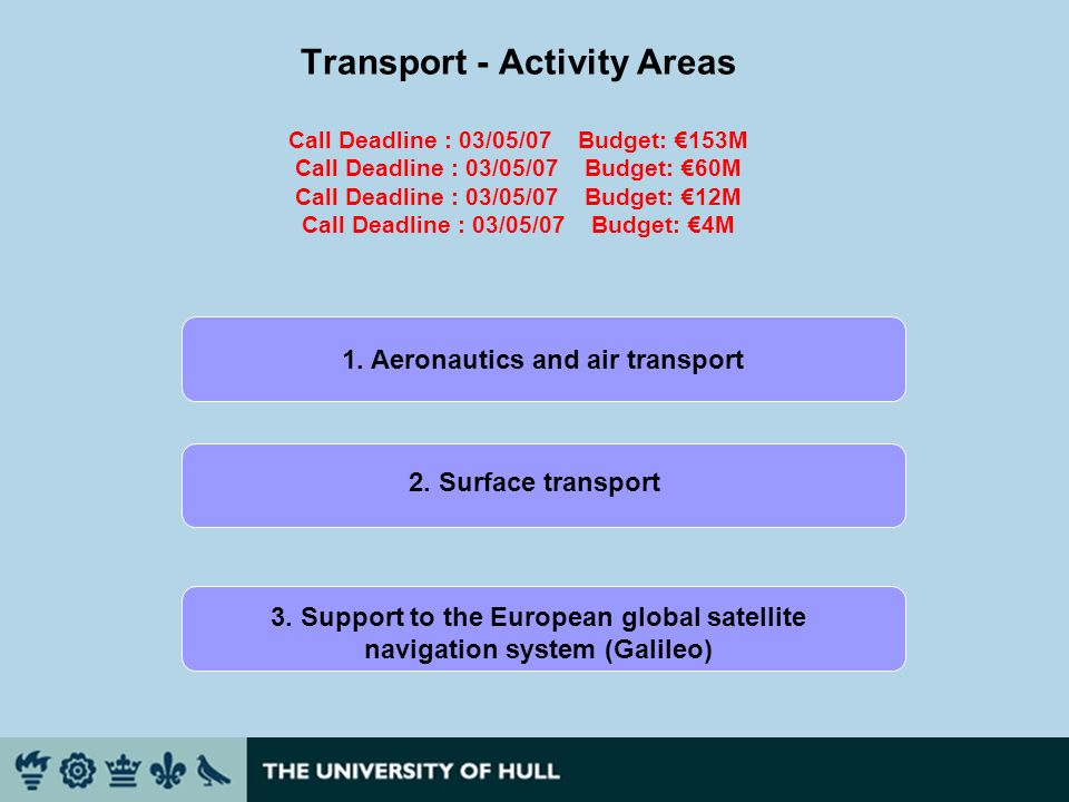 Transport - Activity Areas Call Deadline : 03/05/07 Budget: 153M Call Deadline : 03/05/07 Budget: 60M Call Deadline : 03/05/07 Budget: 12M Call Deadline : 03/05/07 Budget: 4M 1.