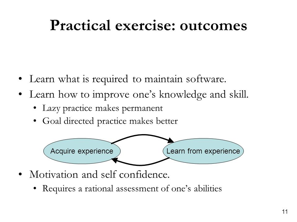 11 Practical exercise: outcomes Learn what is required to maintain software. Learn how to improve ones knowledge and skill. Lazy practice makes perman