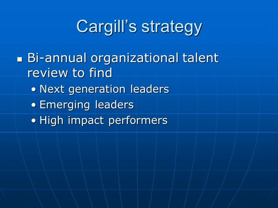 Cargills strategy Bi-annual organizational talent review to find Bi-annual organizational talent review to find Next generation leadersNext generation leaders Emerging leadersEmerging leaders High impact performersHigh impact performers