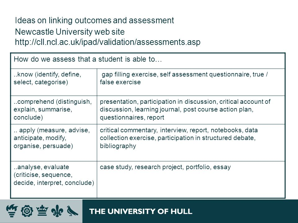 Ideas on linking outcomes and assessment Newcastle University web site http://cll.ncl.ac.uk/ipad/validation/assessments.asp How do we assess that a student is able to…..know (identify, define, select, categorise) gap filling exercise, self assessment questionnaire, true / false exercise..comprehend (distinguish, explain, summarise, conclude) presentation, participation in discussion, critical account of discussion, learning journal, post course action plan, questionnaires, report..