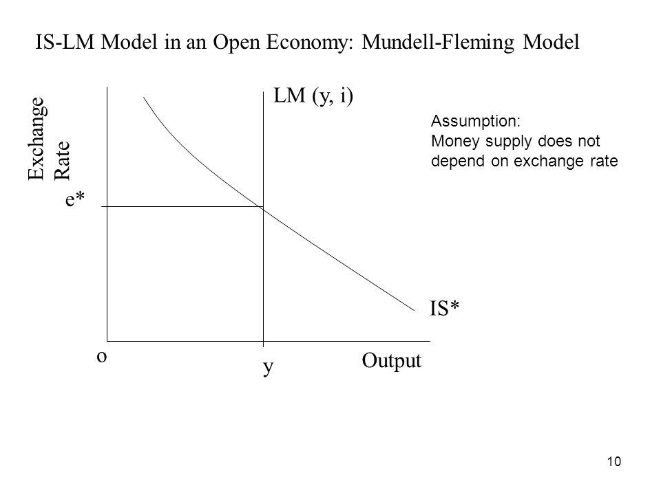 10 IS-LM Model in an Open Economy: Mundell-Fleming Model IS* e* LM (y, i) Output Exchange Rate o y Assumption: Money supply does not depend on exchange rate