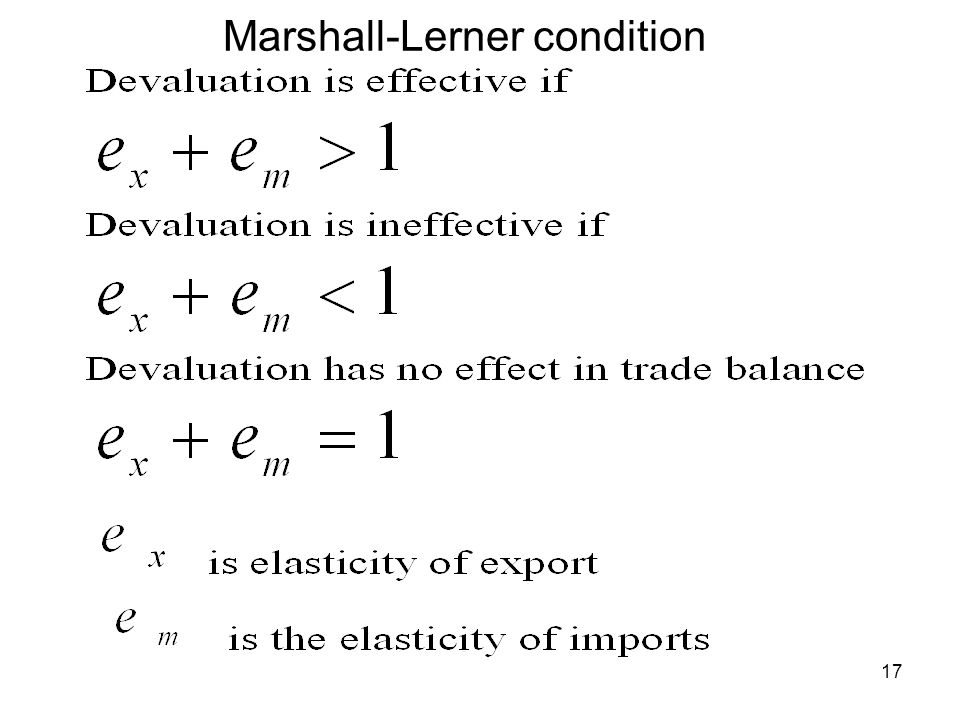 17 Marshall-Lerner condition