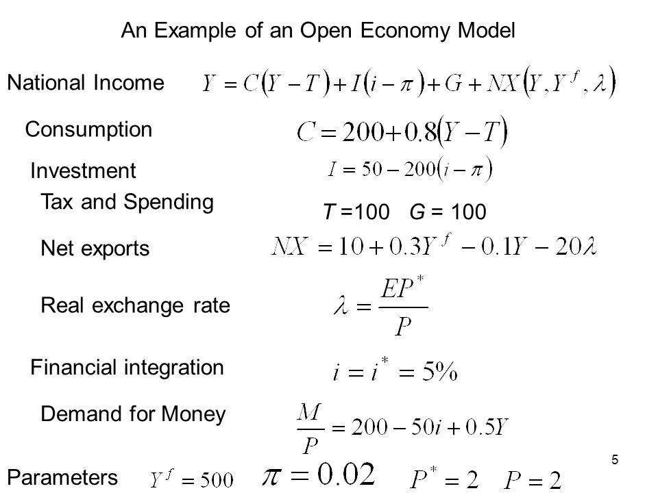 5 T =100 G = 100 National Income Consumption Investment Tax and Spending Net exports Real exchange rate Financial integration Demand for Money An Example of an Open Economy Model Parameters