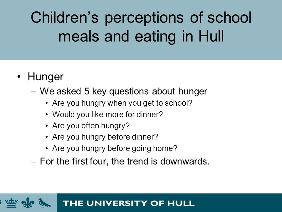 Childrens perceptions of school meals and eating in Hull Hunger –We asked 5 key questions about hunger Are you hungry when you get to school? Would yo