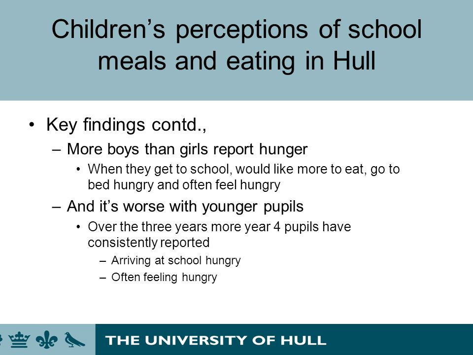 Childrens perceptions of school meals and eating in Hull Key findings contd., –More boys than girls report hunger When they get to school, would like