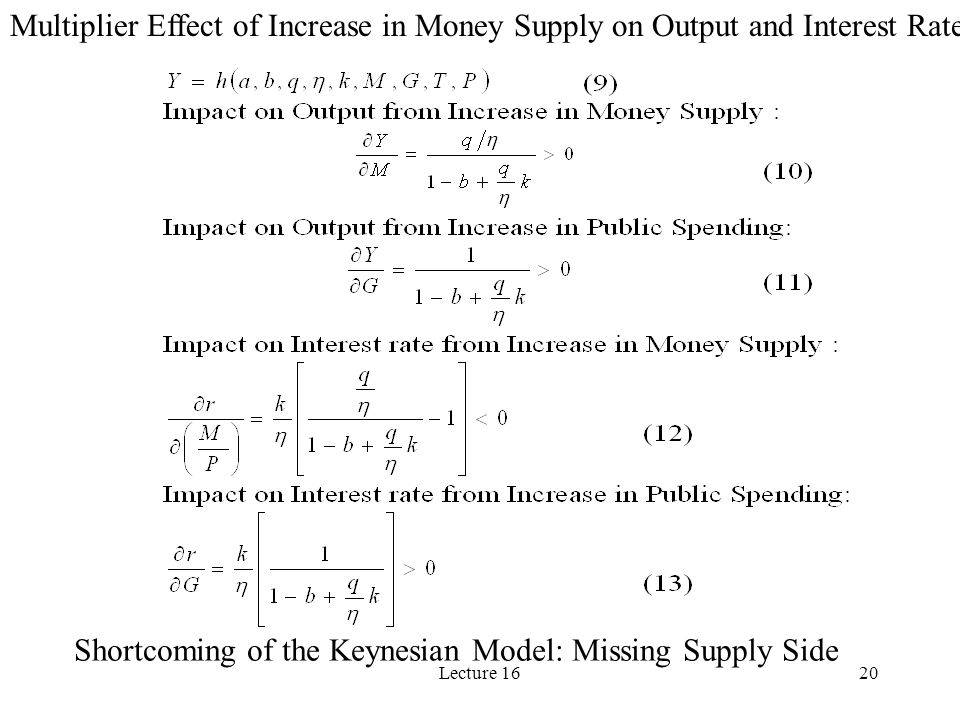 Lecture 1620 Multiplier Effect of Increase in Money Supply on Output and Interest Rate Shortcoming of the Keynesian Model: Missing Supply Side