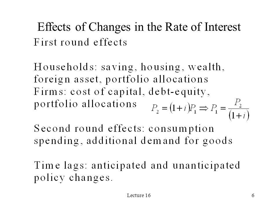 Lecture 166 Effects of Changes in the Rate of Interest