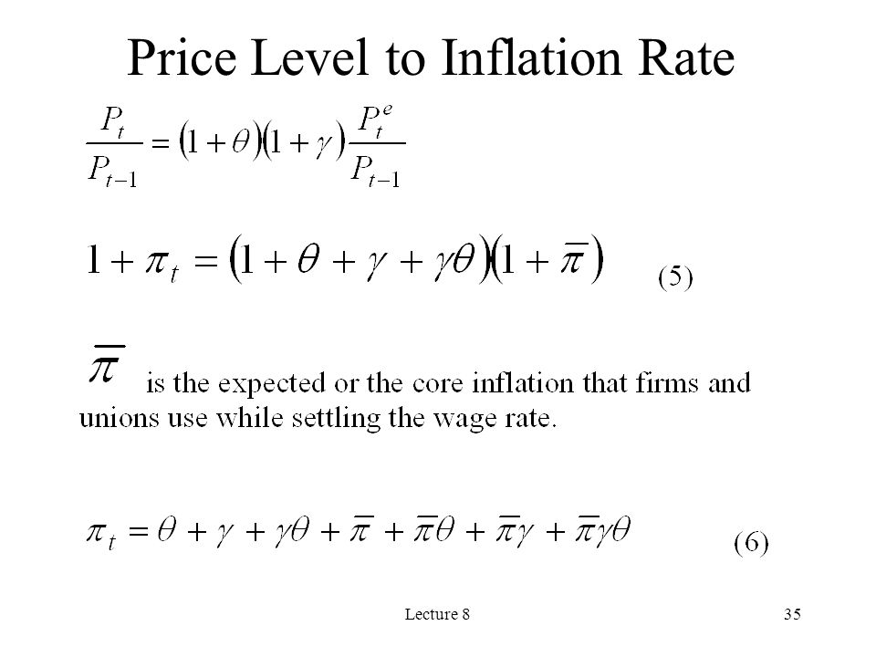 Lecture 835 Price Level to Inflation Rate