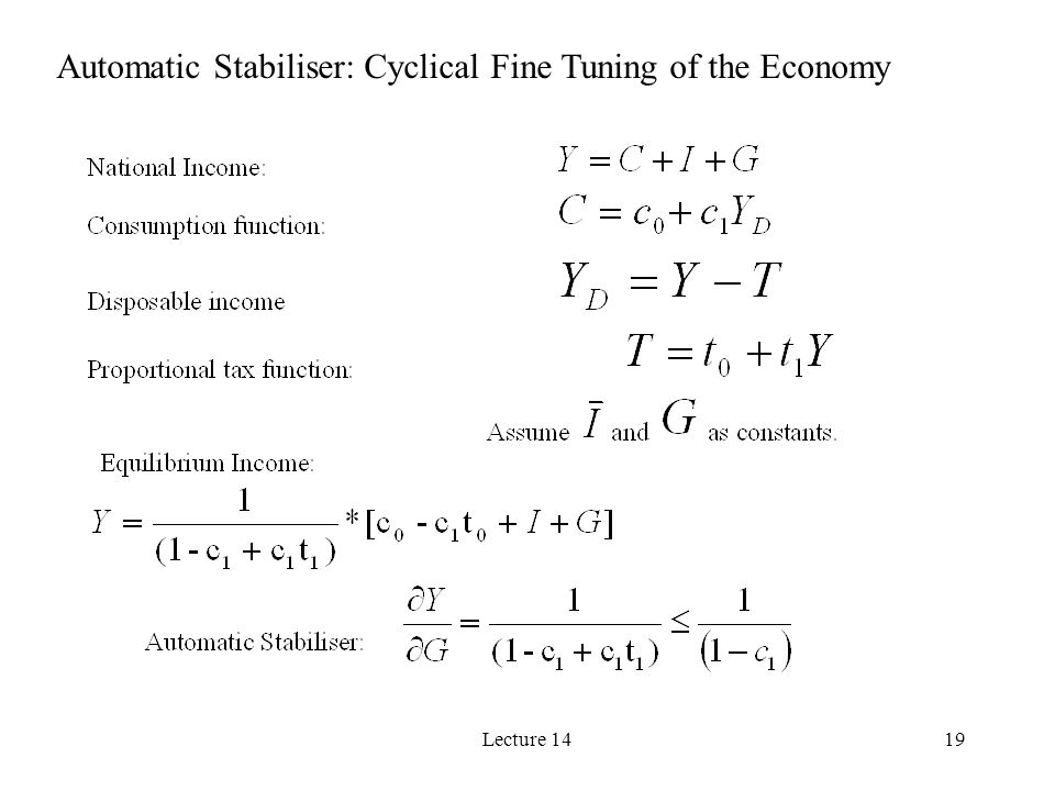 Lecture 1419 Automatic Stabiliser: Cyclical Fine Tuning of the Economy