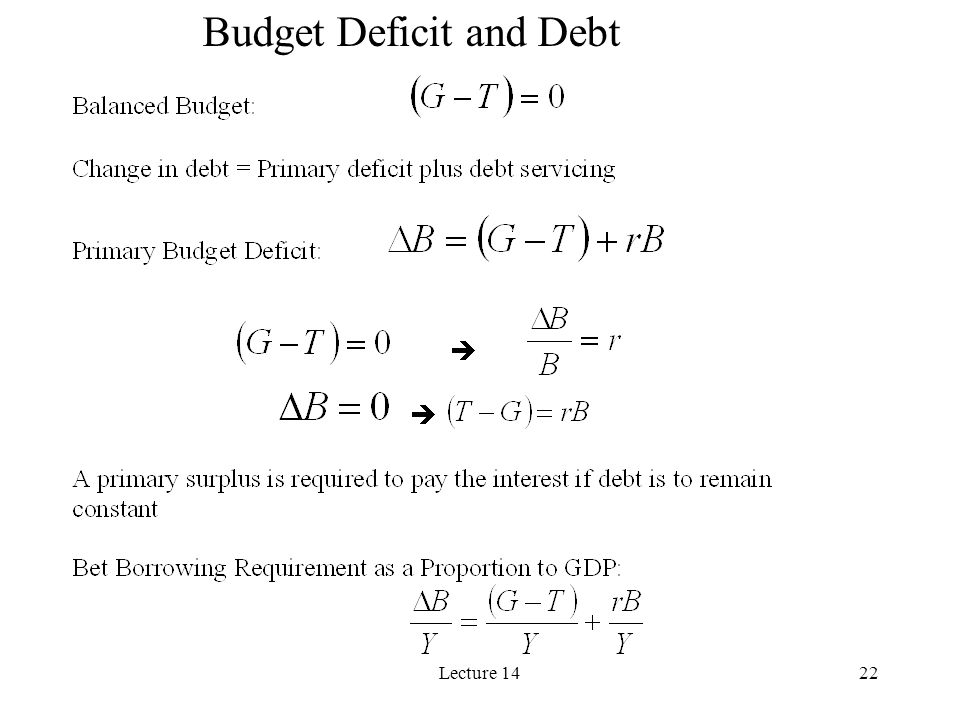 Lecture 1422 Budget Deficit and Debt