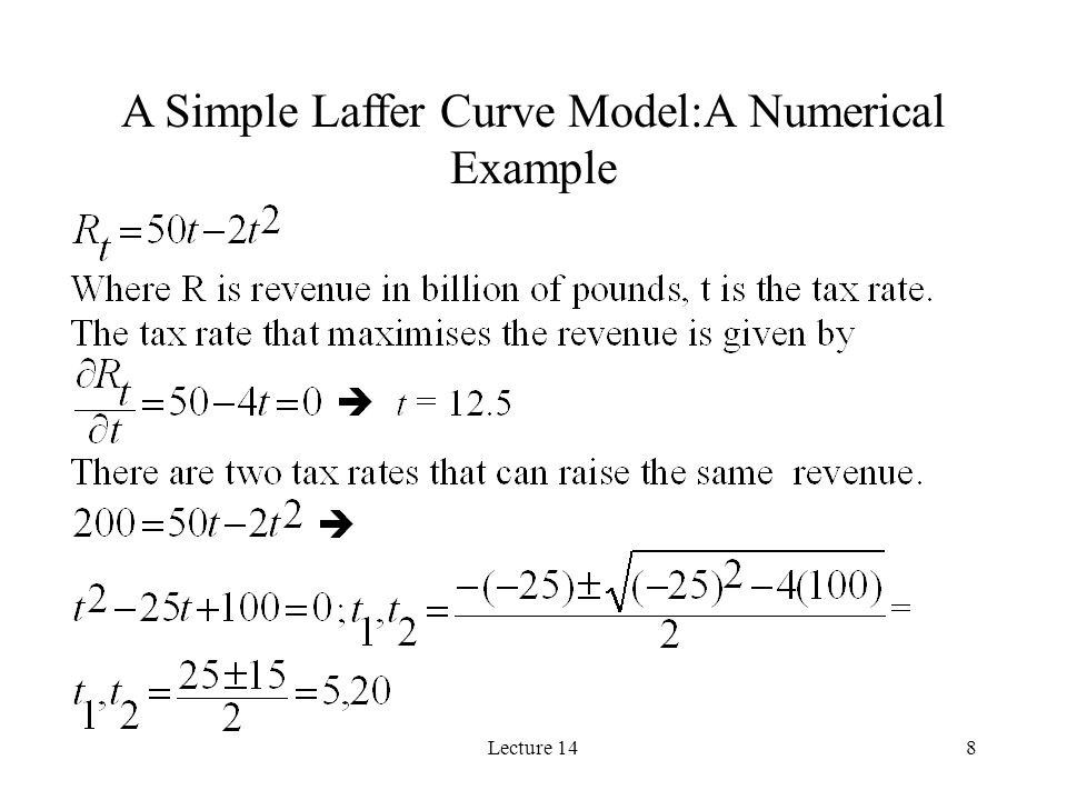Lecture 148 A Simple Laffer Curve Model:A Numerical Example