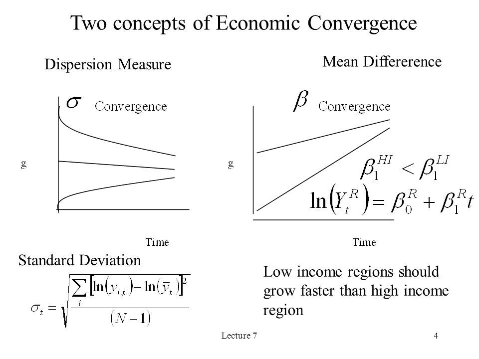 Lecture 74 Two concepts of Economic Convergence Standard Deviation Dispersion Measure Low income regions should grow faster than high income region Mean Differerence