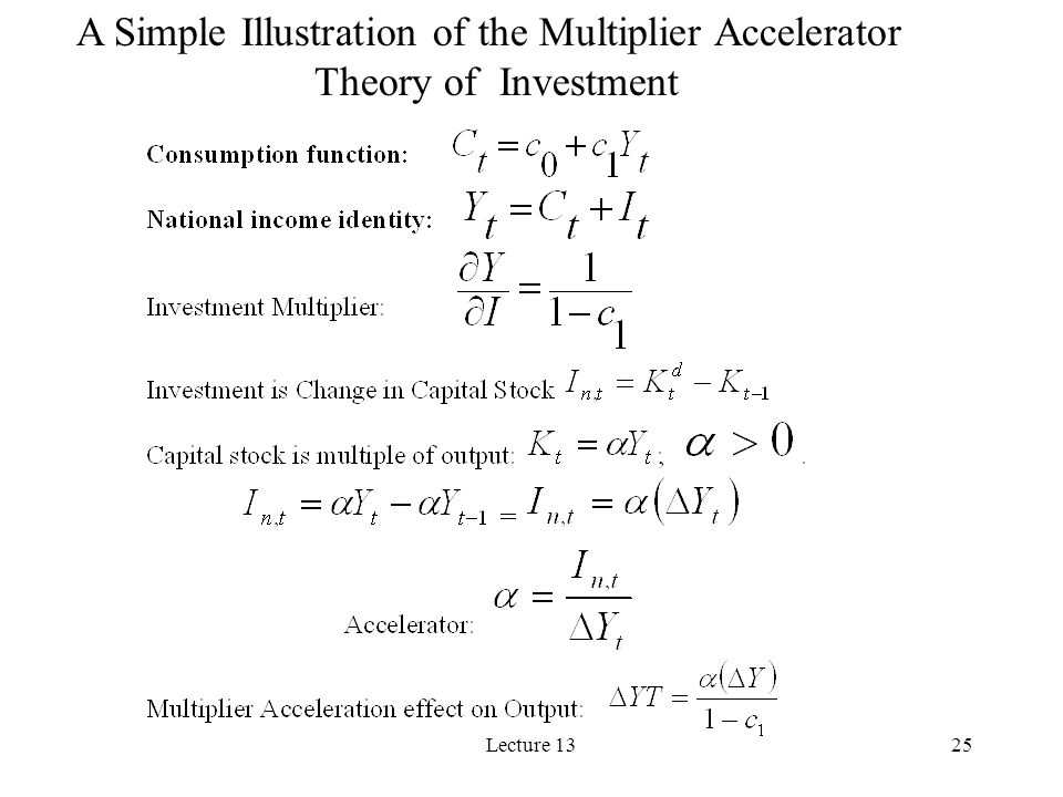 Lecture 1325 A Simple Illustration of the Multiplier Accelerator Theory of Investment