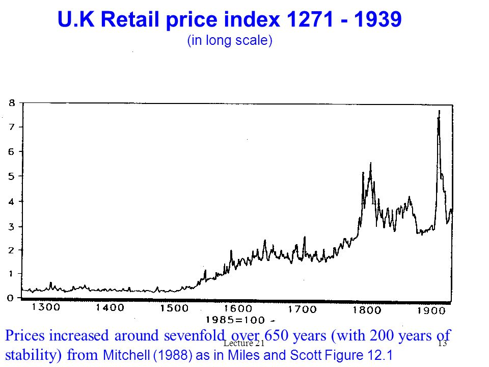 Lecture 2113 U.K Retail price index 1271 - 1939 (in long scale) Prices increased around sevenfold over 650 years (with 200 years of stability) from Mitchell (1988) as in Miles and Scott Figure 12.1