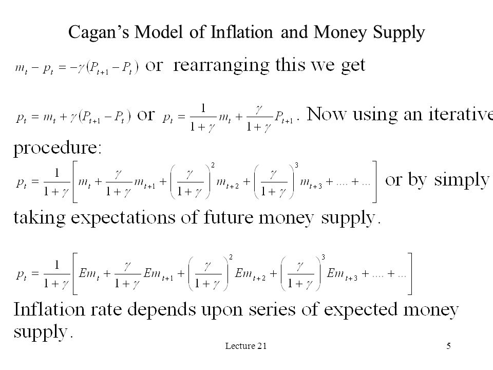 Lecture 215 Cagans Model of Inflation and Money Supply