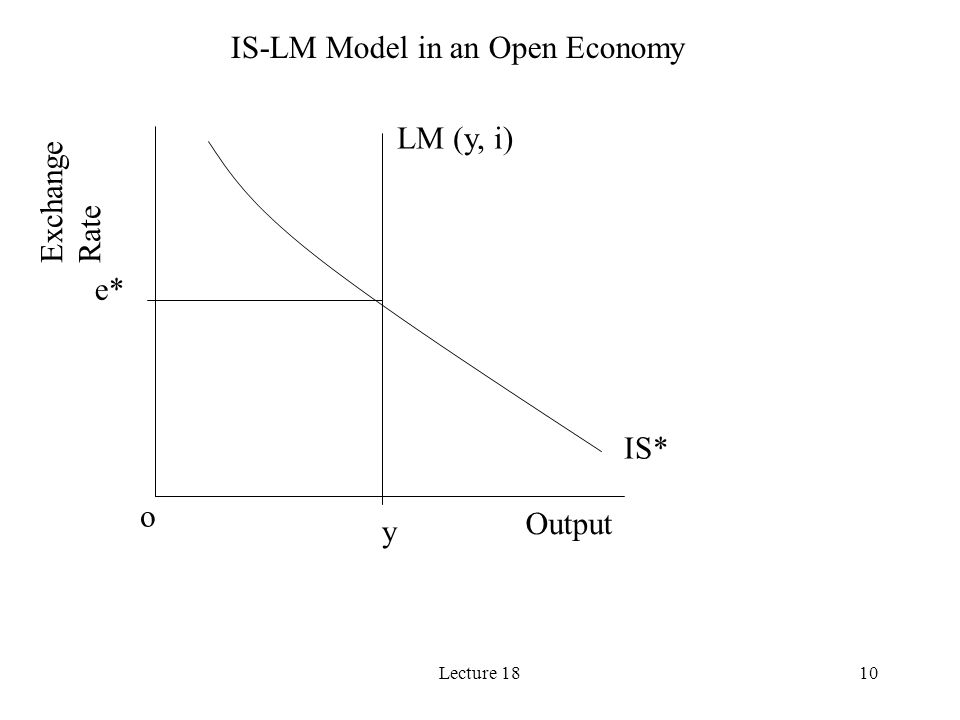 Lecture 1810 IS-LM Model in an Open Economy IS* e* LM (y, i) Output Exchange Rate o y