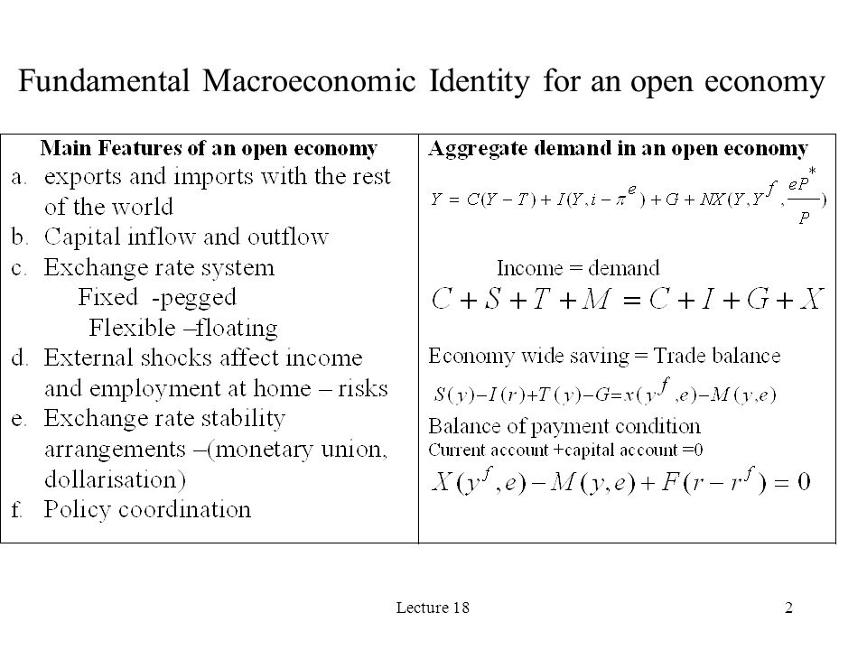 Lecture 182 Fundamental Macroeconomic Identity for an open economy