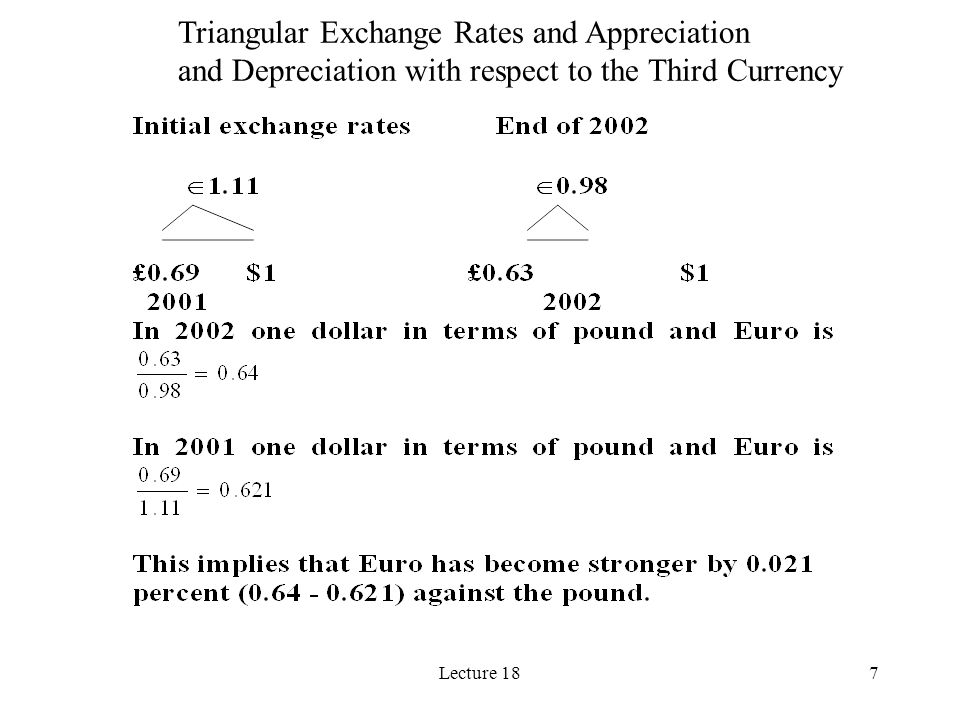 Lecture 187 Triangular Exchange Rates and Appreciation and Depreciation with respect to the Third Currency