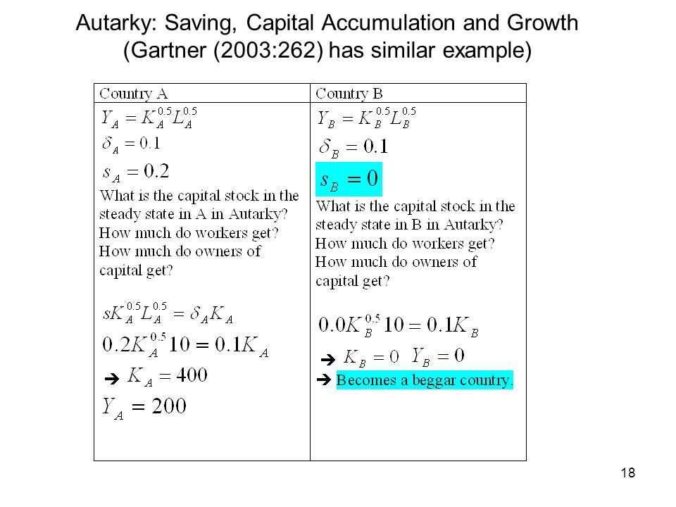 18 Autarky: Saving, Capital Accumulation and Growth (Gartner (2003:262) has similar example)