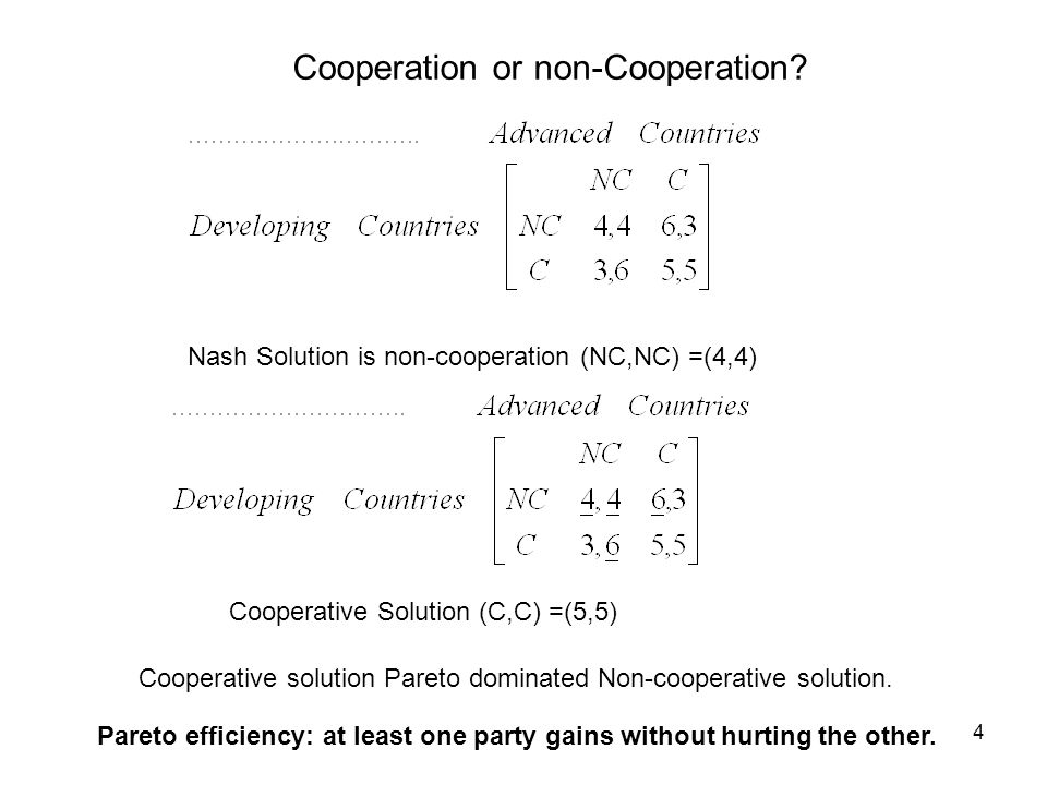 4 Cooperation or non-Cooperation.