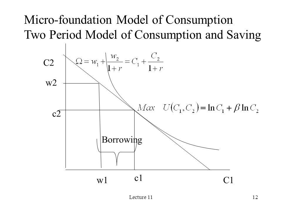 Lecture 1112 C1 C2 w1 c1 c2 w2 Micro-foundation Model of Consumption Two Period Model of Consumption and Saving Borrowing