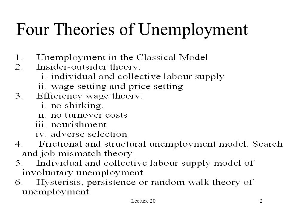 Lecture 202 Four Theories of Unemployment
