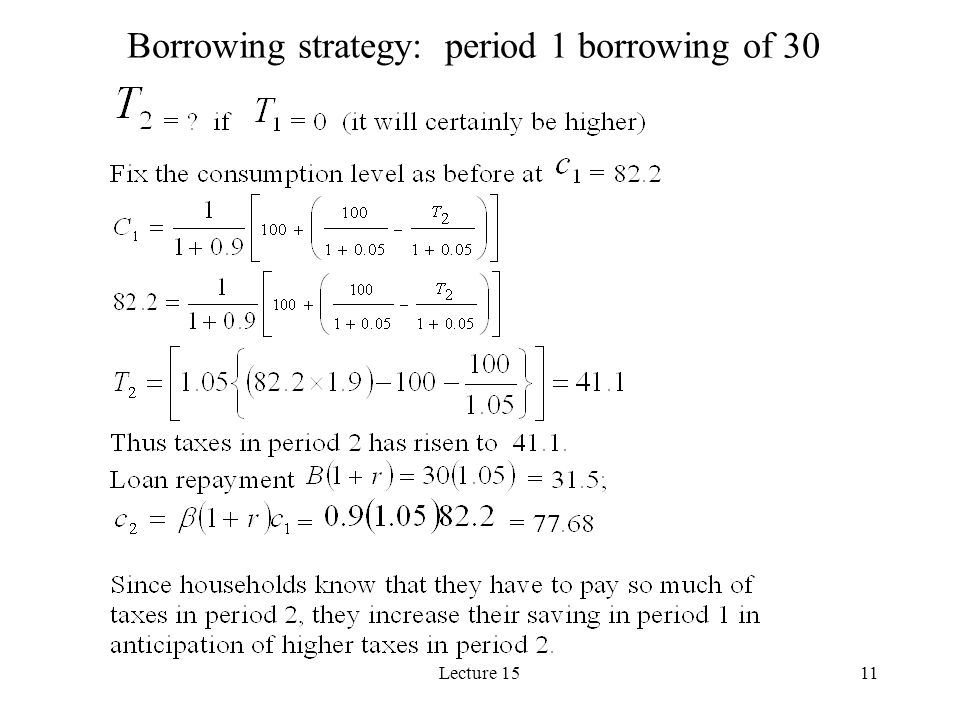 Lecture 1511 Borrowing strategy: period 1 borrowing of 30