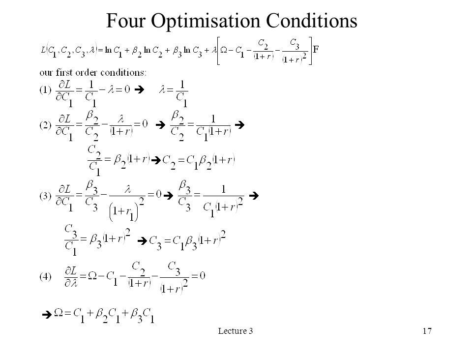 Lecture 317 Four Optimisation Conditions